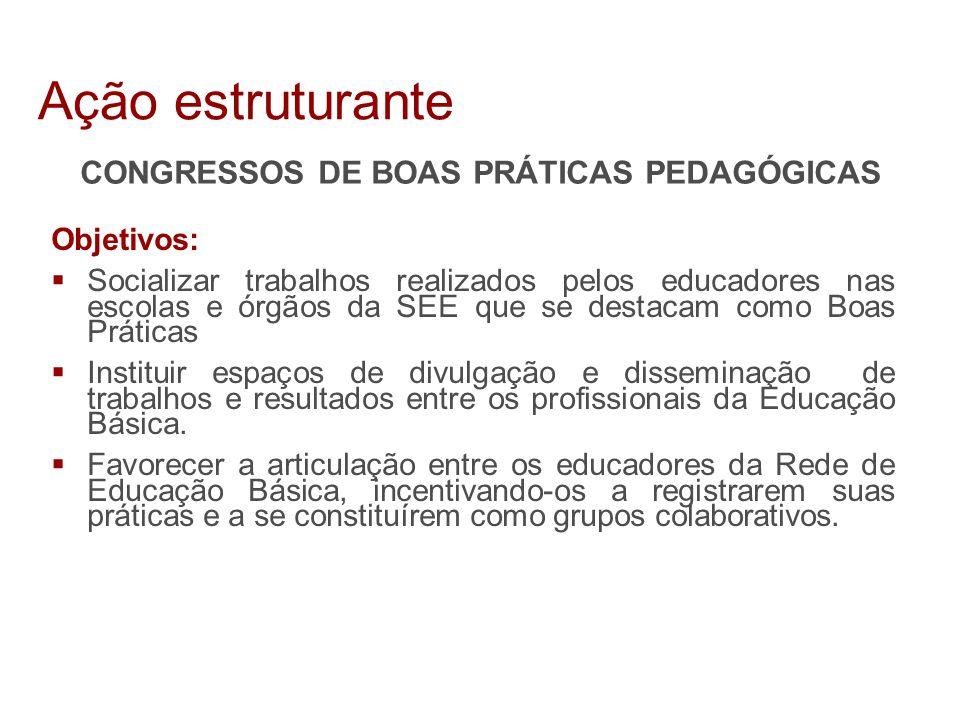 Objetivos:  Socializar trabalhos realizados pelos educadores nas escolas e órgãos da SEE que se destacam como Boas Práticas  Instituir espaços de di