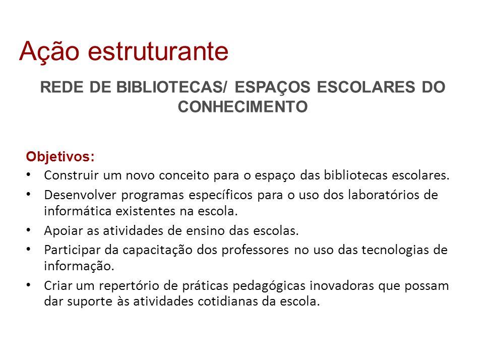 Objetivos: Construir um novo conceito para o espaço das bibliotecas escolares. Desenvolver programas específicos para o uso dos laboratórios de inform