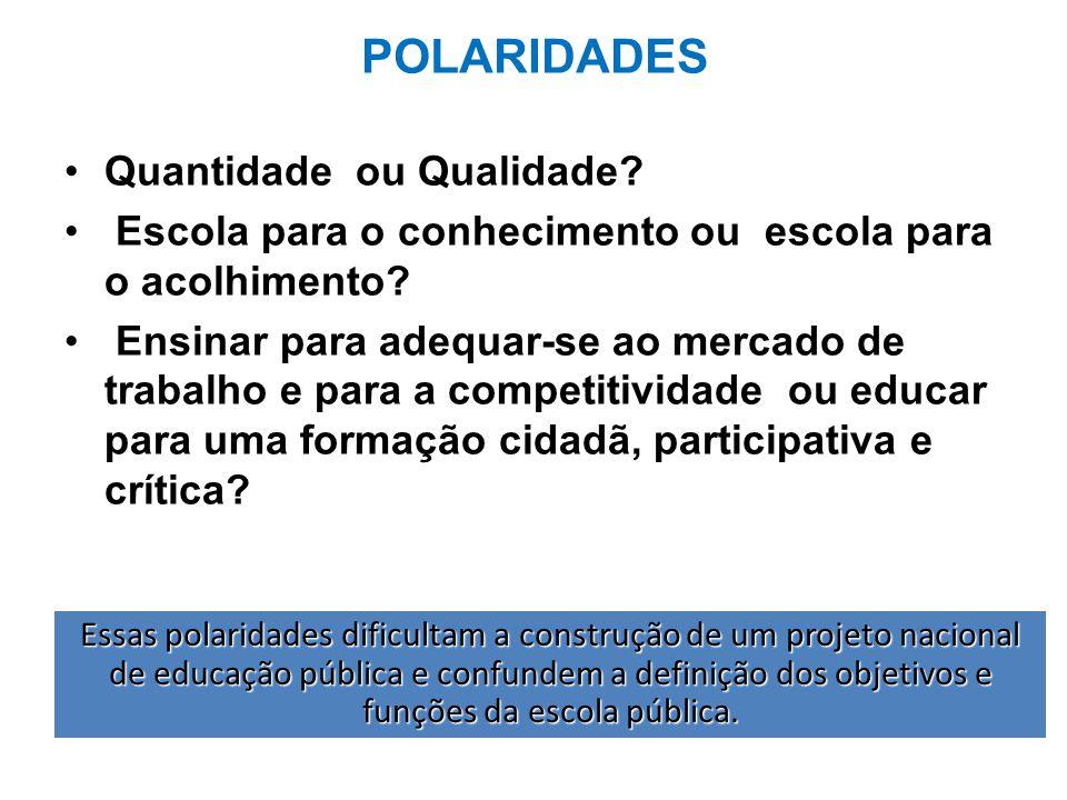 POLARIDADES Quantidade ou Qualidade? Escola para o conhecimento ou escola para o acolhimento? Ensinar para adequar-se ao mercado de trabalho e para a