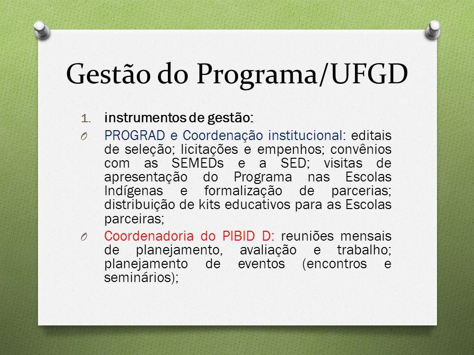 Gestão do Programa/UFGD 1.