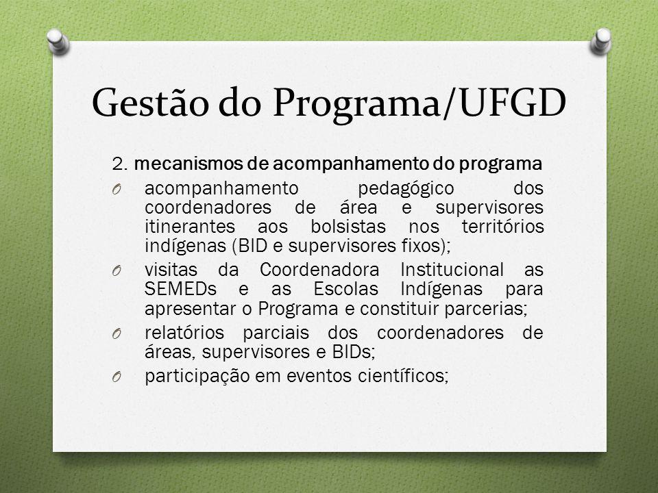 Gestão do Programa/UFGD 2.