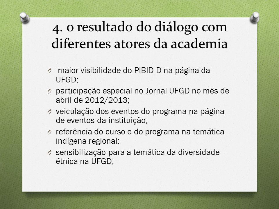 4. o resultado do diálogo com diferentes atores da academia O maior visibilidade do PIBID D na página da UFGD; O participação especial no Jornal UFGD