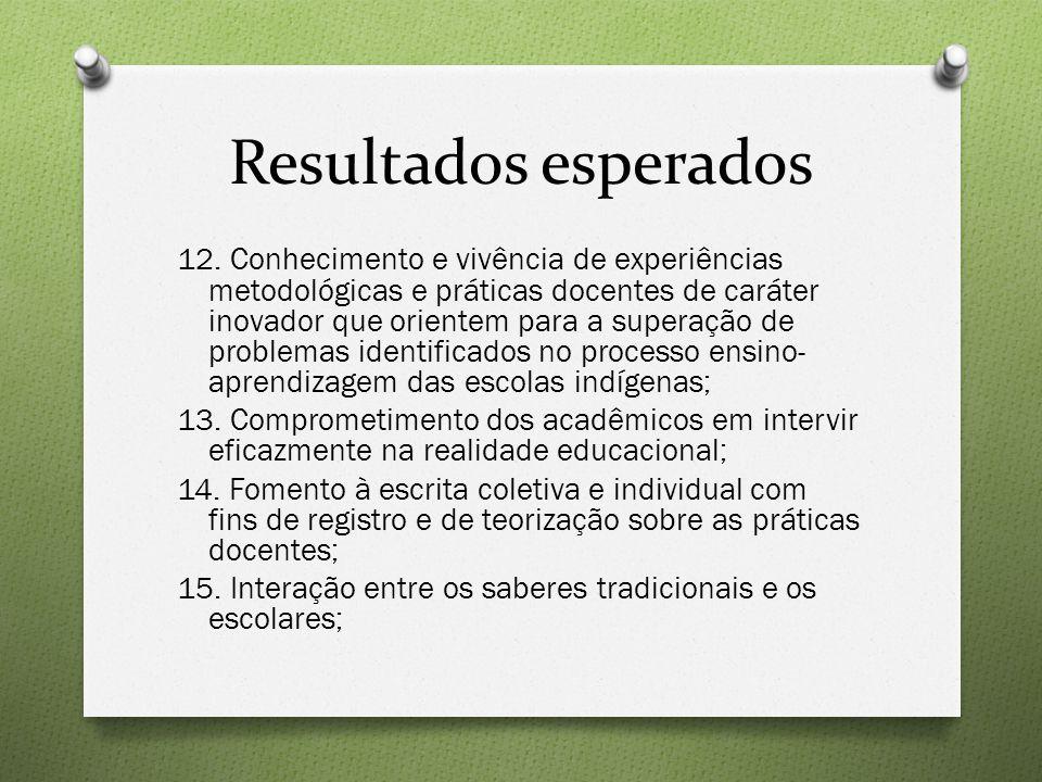 III.Relação institucional 1.