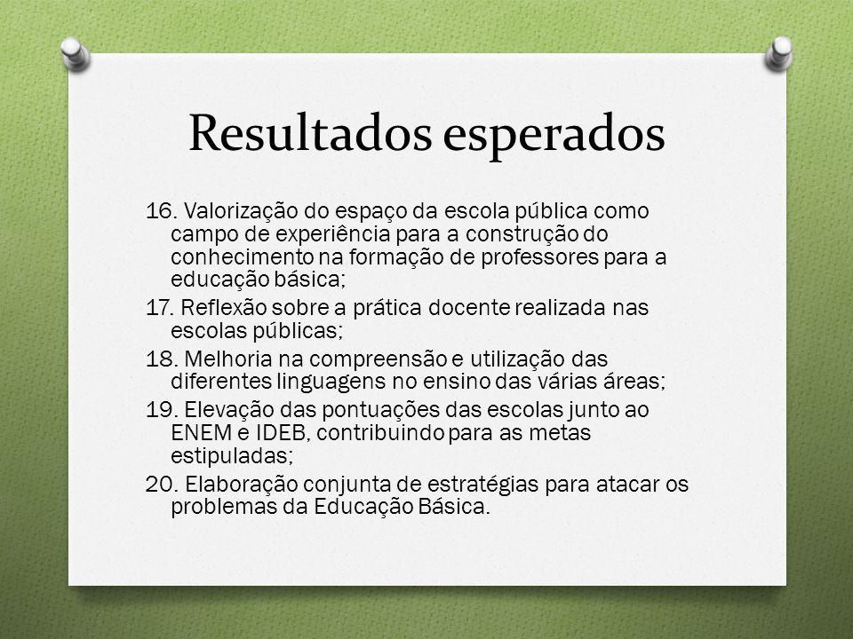 Projeto: Oralidade, escrita, leitura nas escolas guarani e kaiowá: interculturalidade e interdisciplinaridade Subprojeto de CHSSubprojeto de CNMSubprojeto de LC