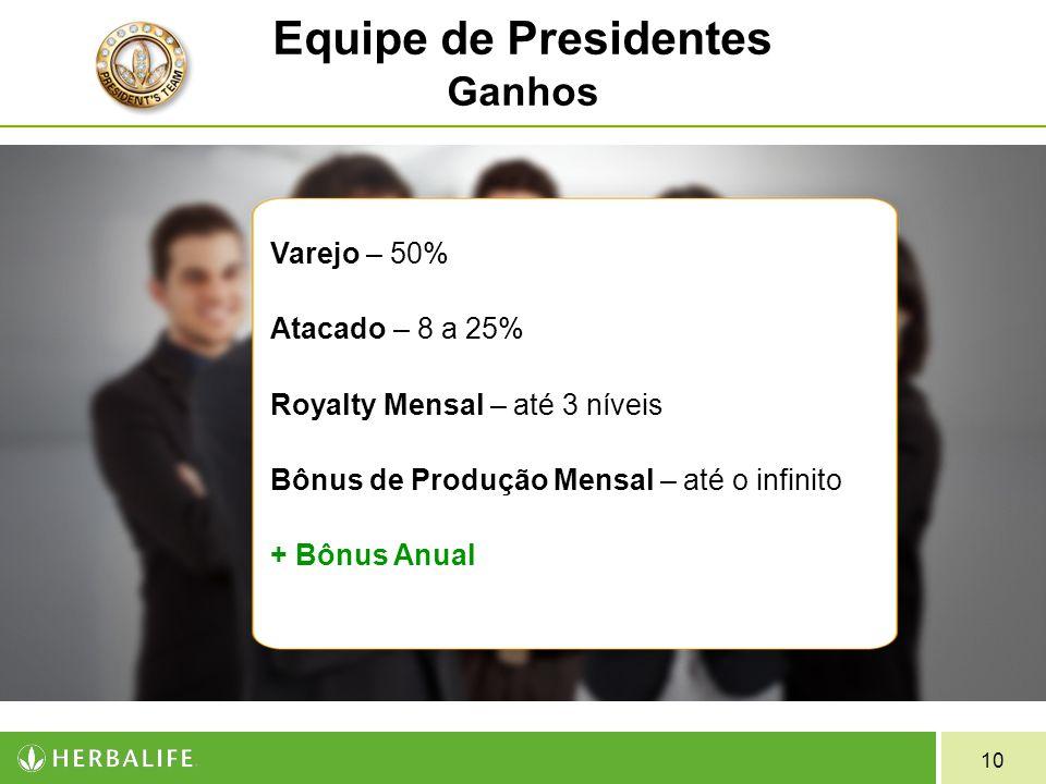 10 Varejo – 50% Atacado – 8 a 25% Royalty Mensal – até 3 níveis Bônus de Produção Mensal – até o infinito + Bônus Anual Equipe de Presidentes Ganhos