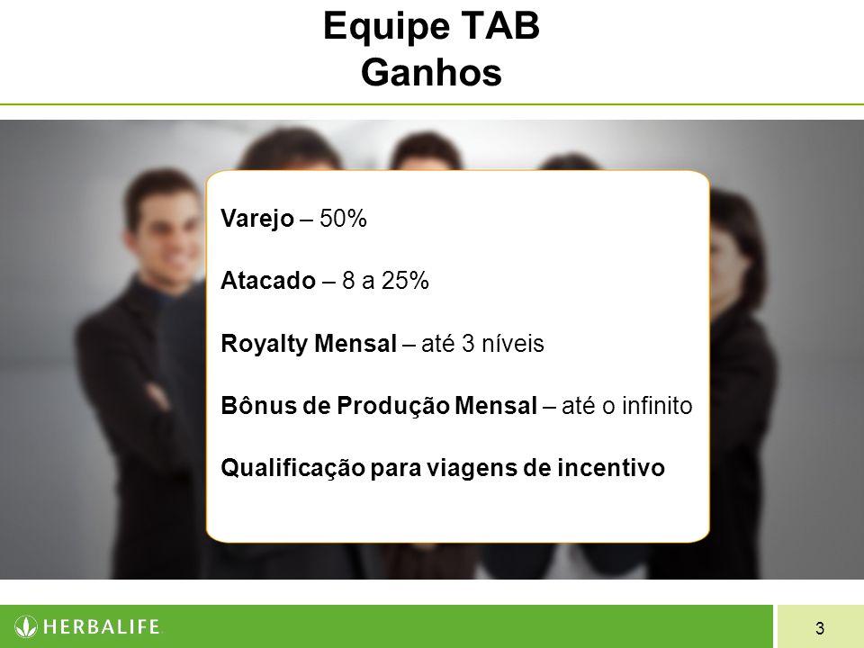 3 Varejo – 50% Atacado – 8 a 25% Royalty Mensal – até 3 níveis Bônus de Produção Mensal – até o infinito Qualificação para viagens de incentivo Equipe TAB Ganhos