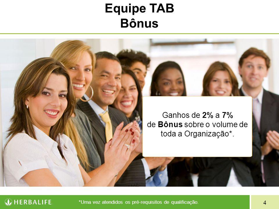 4 Ganhos de 2% a 7% de Bônus sobre o volume de toda a Organização*.