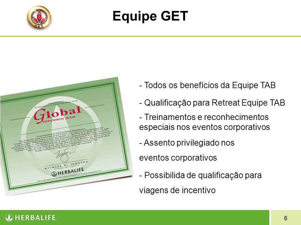 6 Equipe GET - Todos os benefícios da Equipe TAB - Qualificação para Retreat Equipe TAB - Treinamentos e reconhecimentos especiais nos eventos corporativos - Assento privilegiado nos eventos corporativos - Possibilida de qualificação para viagens de incentivo