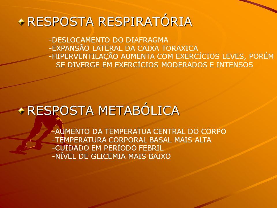 RESPOSTA RESPIRATÓRIA RESPOSTA METABÓLICA -DESLOCAMENTO DO DIAFRAGMA -EXPANSÃO LATERAL DA CAIXA TORAXICA -HIPERVENTILAÇÃO AUMENTA COM EXERCÍCIOS LEVES, PORÉM SE DIVERGE EM EXERCÍCIOS MODERADOS E INTENSOS -AUMENTO DA TEMPERATUA CENTRAL DO CORPO -TEMPERATURA CORPORAL BASAL MAIS ALTA -CUIDADO EM PERÍODO FEBRIL -NÍVEL DE GLICEMIA MAIS BAIXO