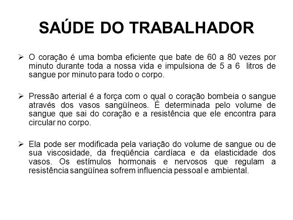 SAÚDE DO TRABALHADOR SE UTILIZAR MEDICAMENTOS.
