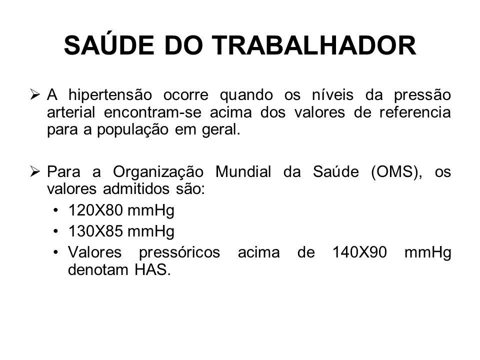SAÚDE DO TRABALHADOR  Conforme a IV Diretrizes de Hipertensão Arterial da Sociedade Brasileira de Cardiologia, compreende esta em estágios: –1 ESTÁGIO (LEVE): 140X90 mmHg e 155X99 mmHg; –2 ESTÁGIO (MODERADA): 160X100 mmHg e 179X109 mmHg; –3 ESTÁGIO (GRAVE): acima de 180X110 mmHg.