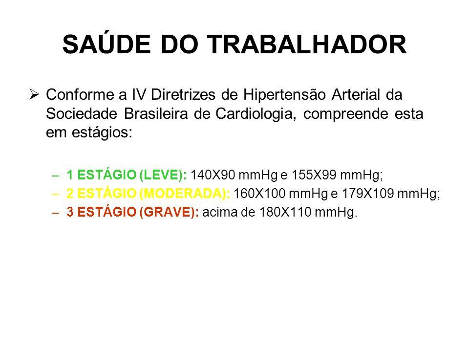 SAÚDE DO TRABALHADOR  Qualquer indivíduo pode apresentar pressão arterial acima de 140X90 mmHg sem que seja considerado hipertenso.