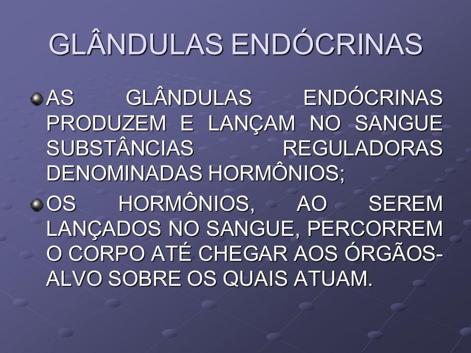 GLÂNDULAS ENDÓCRINAS AS GLÂNDULAS ENDÓCRINAS PRODUZEM E LANÇAM NO SANGUE SUBSTÂNCIAS REGULADORAS DENOMINADAS HORMÔNIOS; OS HORMÔNIOS, AO SEREM LANÇADO