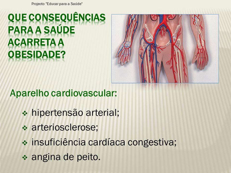 Aparelho cardiovascular:  hipertensão arterial;  arteriosclerose;  insuficiência cardíaca congestiva;  angina de peito. Projecto