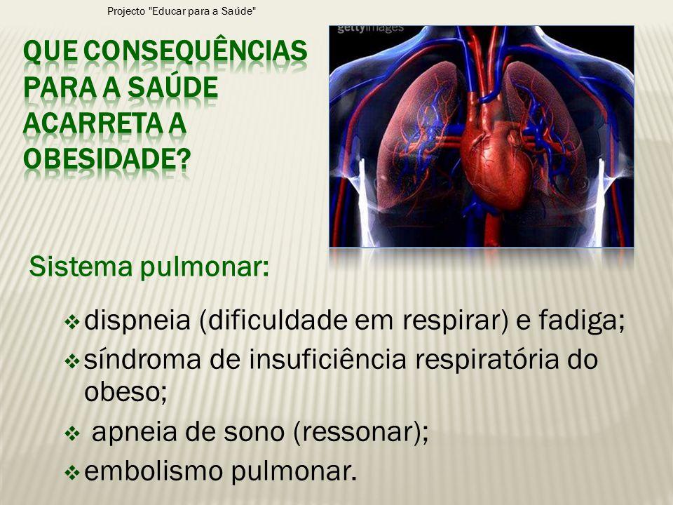 Sistema pulmonar:  dispneia (dificuldade em respirar) e fadiga;  síndroma de insuficiência respiratória do obeso;  apneia de sono (ressonar);  emb