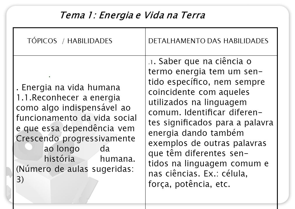 Tema 1: Energia e Vida na Terra TÓPICOS / HABILIDADESDETALHAMENTO DAS HABILIDADES. Energia na vida humana 1.1.Reconhecer a energia como algo indispens
