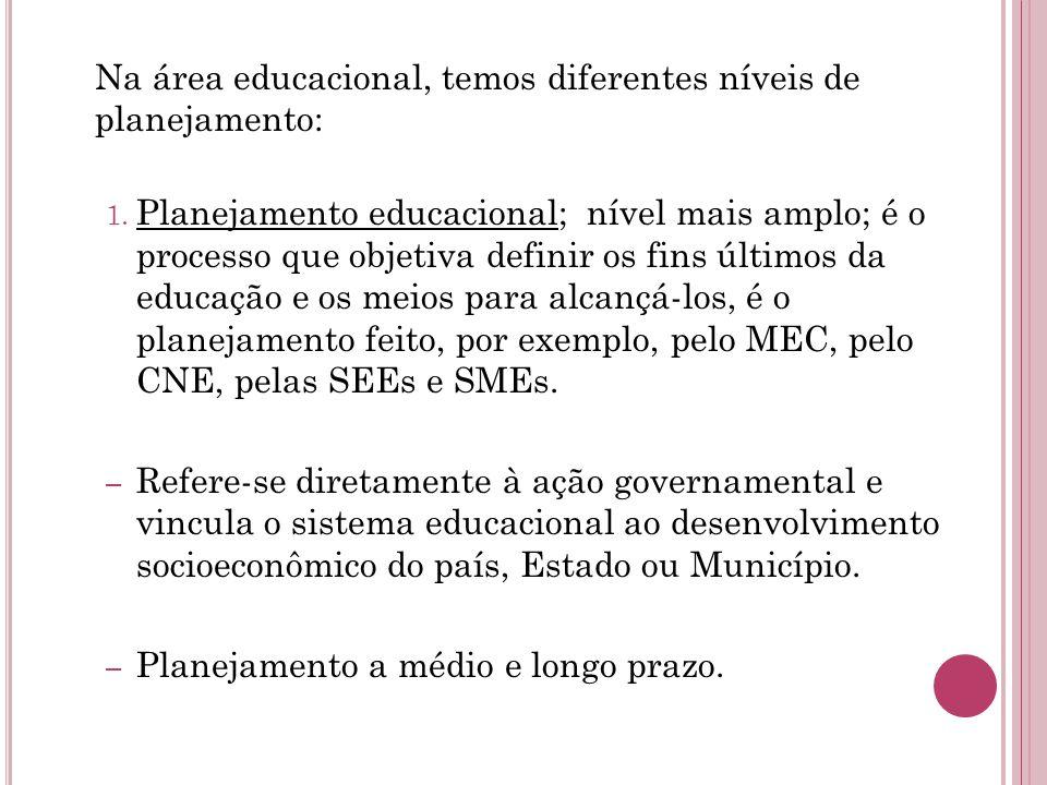 O currículo é um elemento constitutivo do PPC que deve estar em consonância com o perfil do egresso, tendo como orientação básica as Diretrizes Curriculares Nacionais (DCNs), cujo aperfeiçoamento implica a consideração dos resultados dos processos da avaliação.