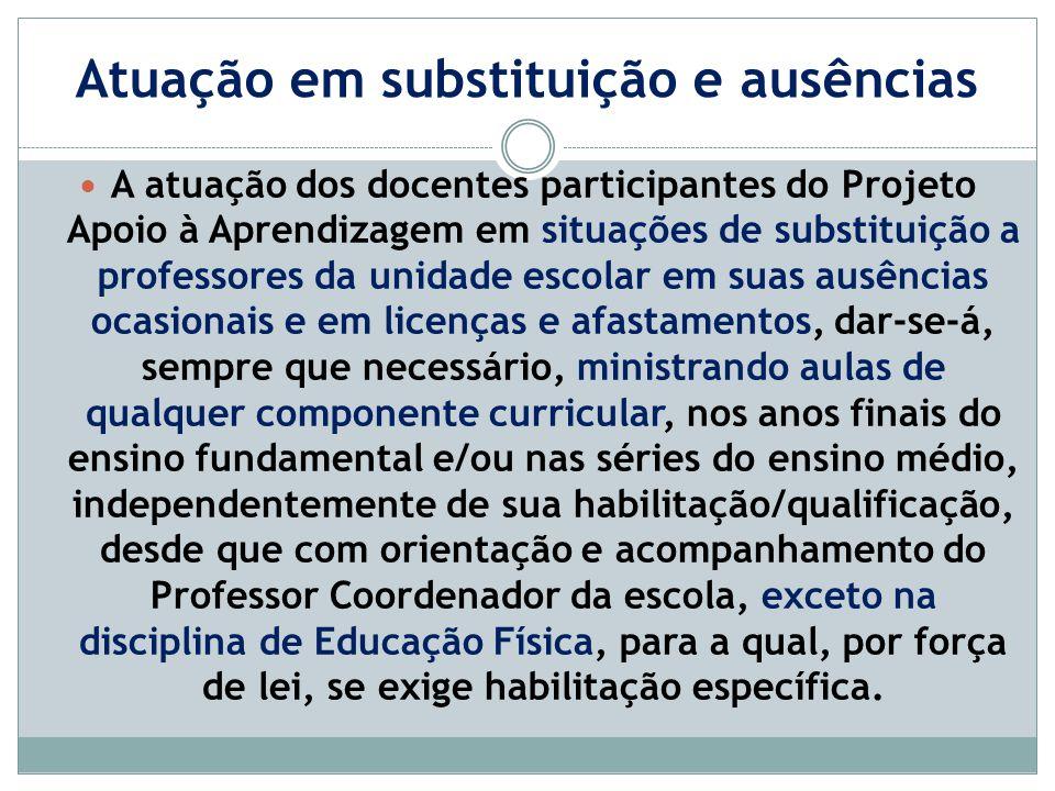 Atuação em substituição e ausências A atuação dos docentes participantes do Projeto Apoio à Aprendizagem em situações de substituição a professores da