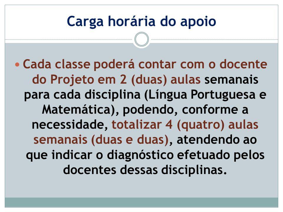 Carga horária do apoio Cada classe poderá contar com o docente do Projeto em 2 (duas) aulas semanais para cada disciplina (Língua Portuguesa e Matemát