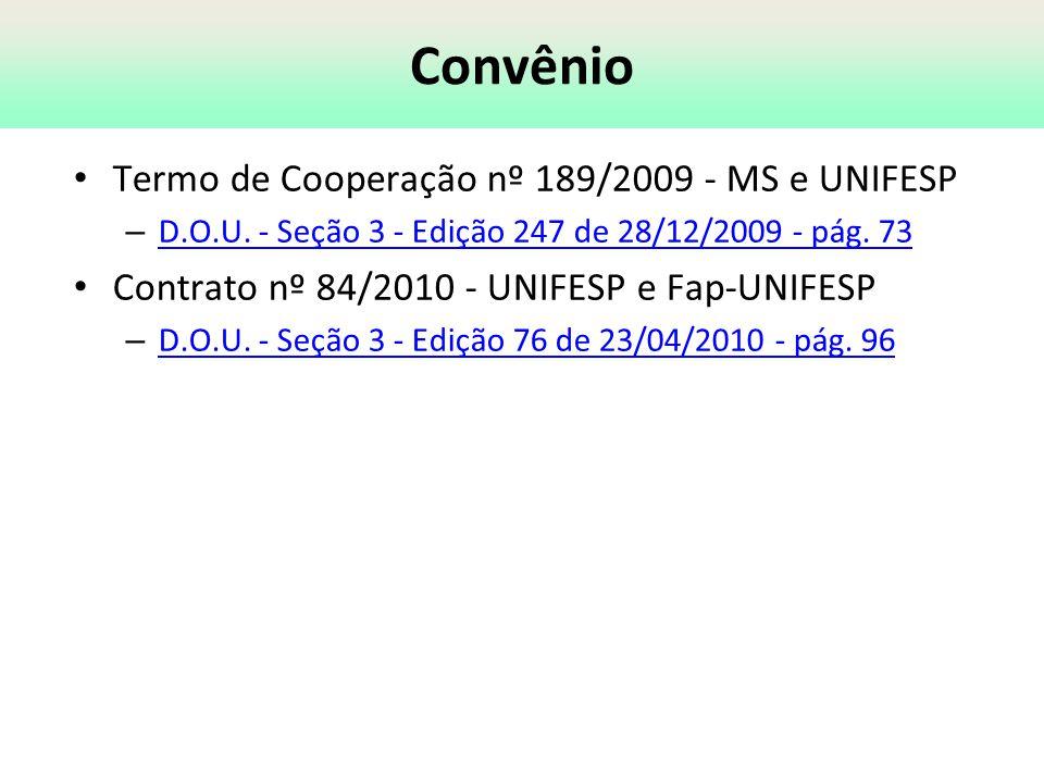 Financiamento Valor do Concedente: R$ 15.897.002,00 Valor de Contrapartida: R$ 0,00