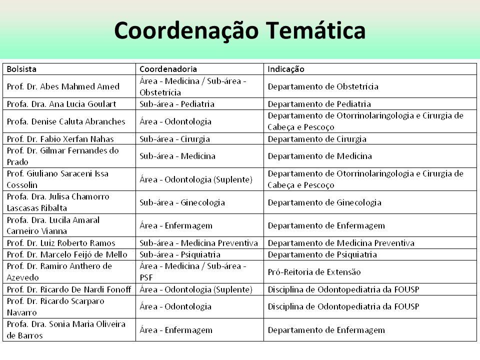 COSEMS-SP Pactuação com a Comissão de Educação Permanente (junho/2010) 1º ano - Distribuição de acordo com a cobertura de PSF (27 Municípios da Região Metropolitana)Distribuição