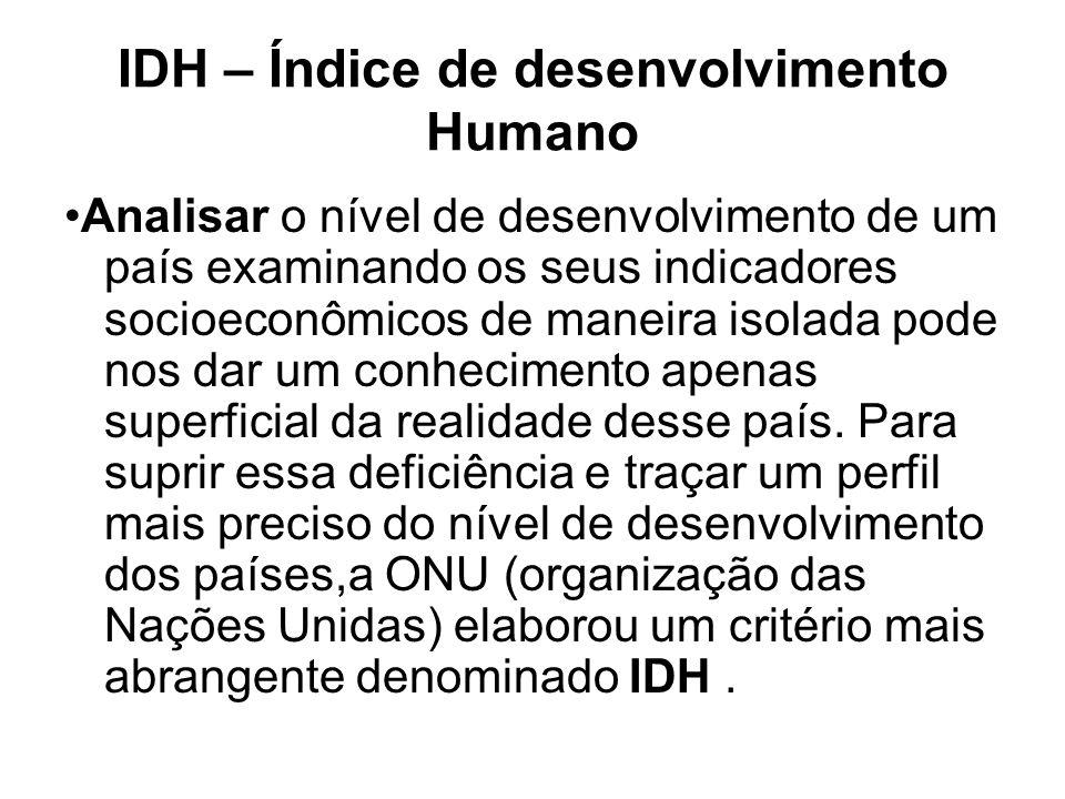 IDH – Índice de desenvolvimento Humano Analisar o nível de desenvolvimento de um país examinando os seus indicadores socioeconômicos de maneira isolada pode nos dar um conhecimento apenas superficial da realidade desse país.