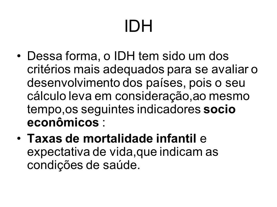 IDH Dessa forma, o IDH tem sido um dos critérios mais adequados para se avaliar o desenvolvimento dos países, pois o seu cálculo leva em consideração,ao mesmo tempo,os seguintes indicadores socio econômicos : Taxas de mortalidade infantil e expectativa de vida,que indicam as condições de saúde.