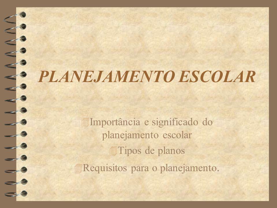 PLANEJAMENTO ESCOLAR 4 Importância e significado do planejamento escolar 4 Tipos de planos 4 Requisitos para o planejamento.