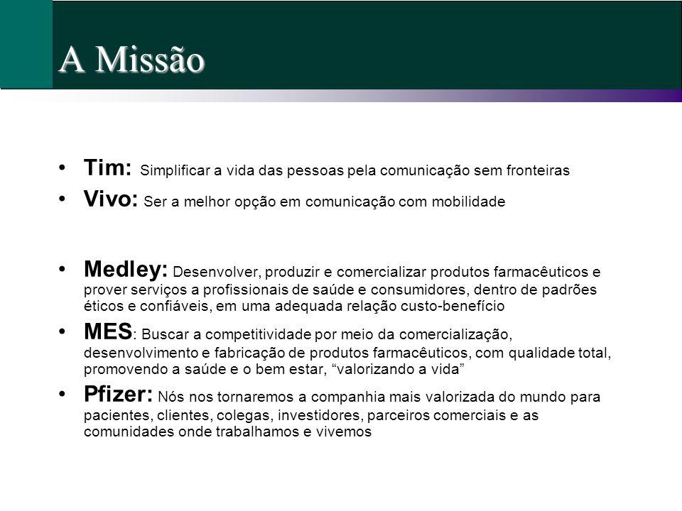 A Missão Tim: Simplificar a vida das pessoas pela comunicação sem fronteiras Vivo: Ser a melhor opção em comunicação com mobilidade Medley: Desenvolve