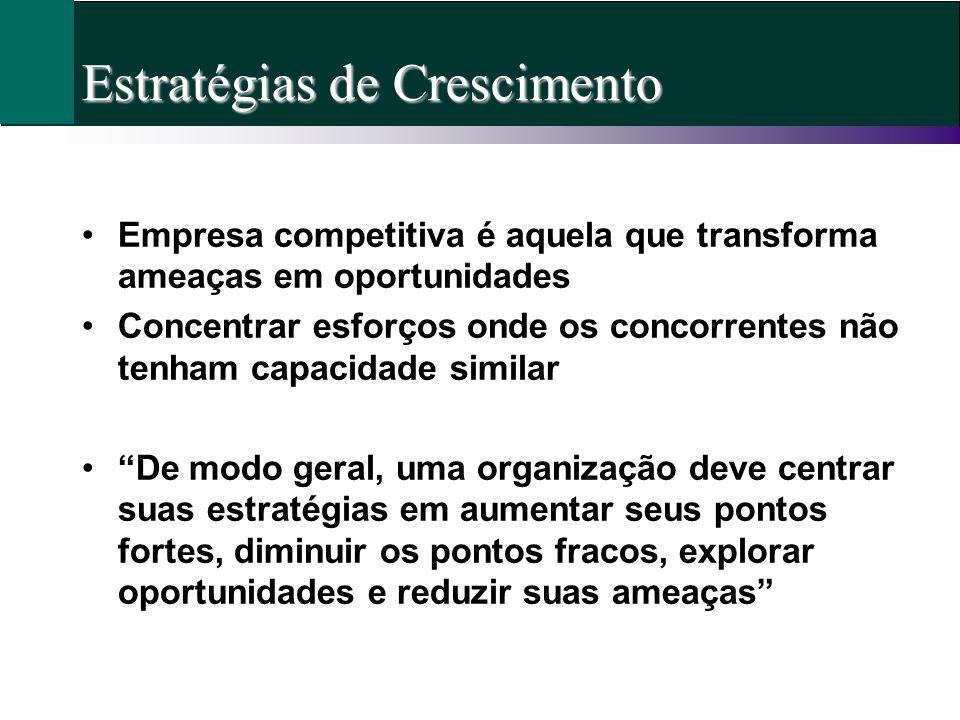 Estratégias de Crescimento Empresa competitiva é aquela que transforma ameaças em oportunidades Concentrar esforços onde os concorrentes não tenham ca