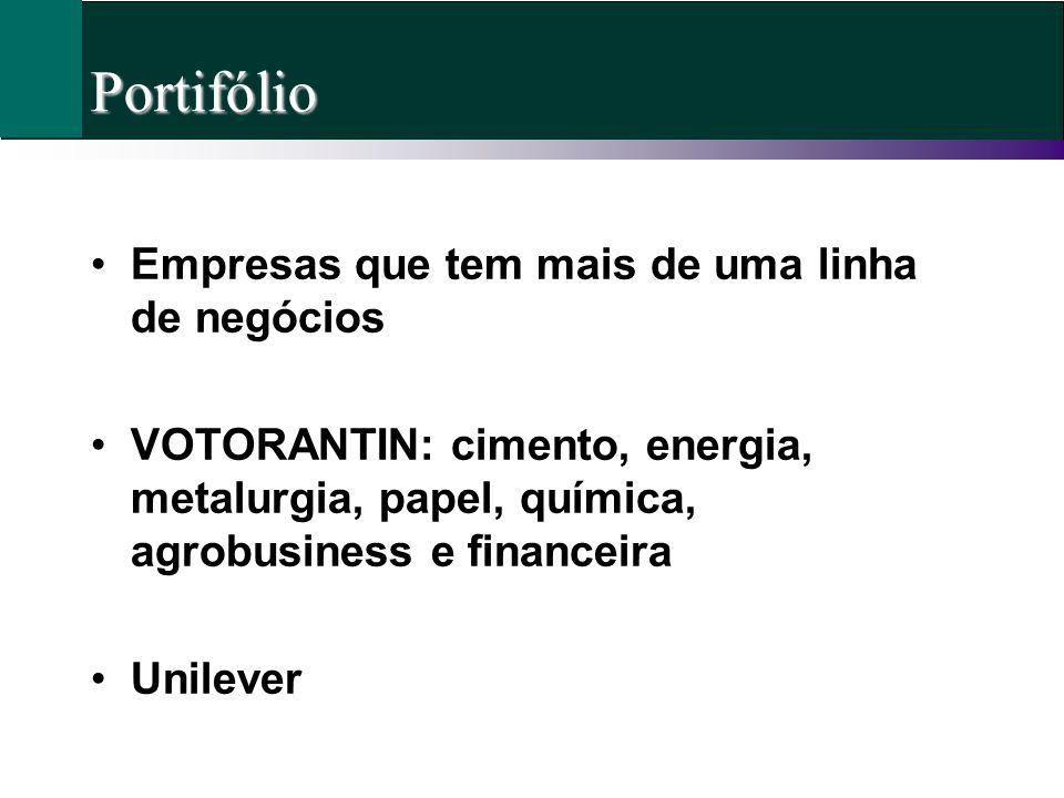 Portifólio Empresas que tem mais de uma linha de negócios VOTORANTIN: cimento, energia, metalurgia, papel, química, agrobusiness e financeira Unilever