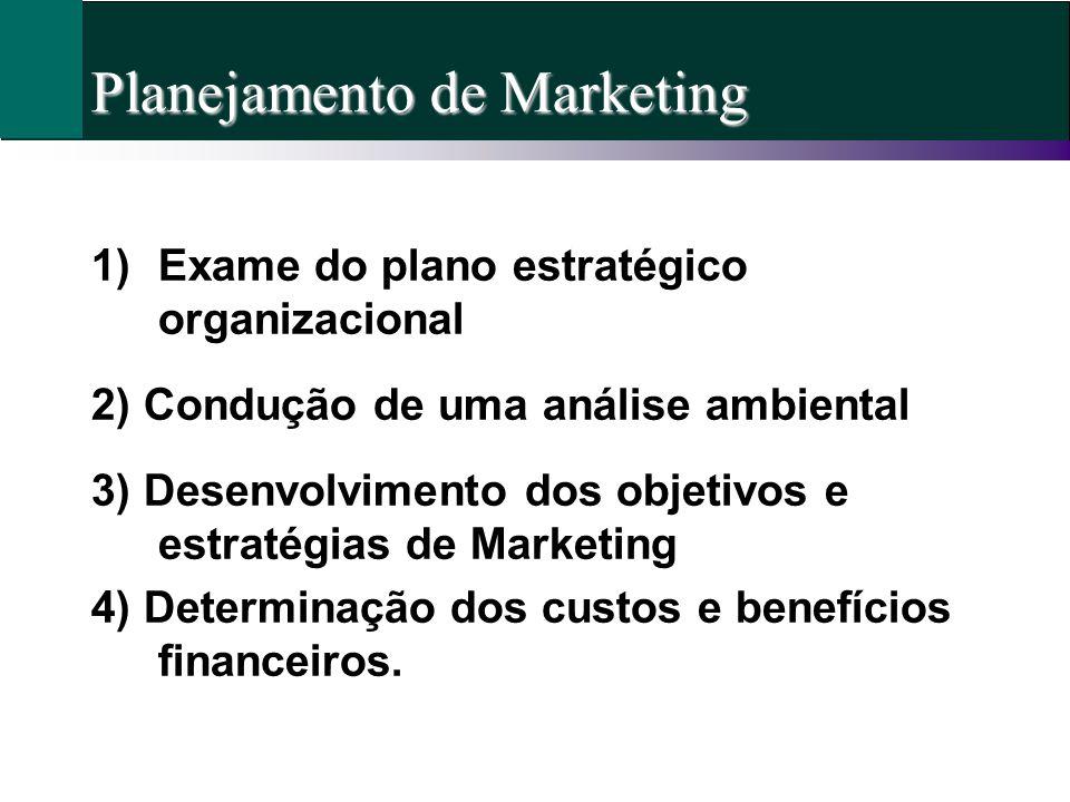 1)Exame do plano estratégico organizacional 2) Condução de uma análise ambiental 3) Desenvolvimento dos objetivos e estratégias de Marketing 4) Determ