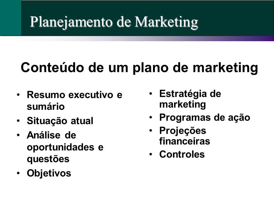 Resumo executivo e sumário Situação atual Análise de oportunidades e questões Objetivos Conteúdo de um plano de marketing Estratégia de marketing Prog