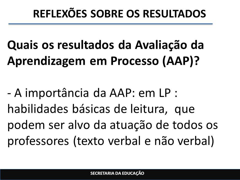 SECRETARIA DA EDUCAÇÃO REFLEXÕES SOBRE OS RESULTADOS Quais os resultados da Avaliação da Aprendizagem em Processo (AAP)? - A importância da AAP: em LP