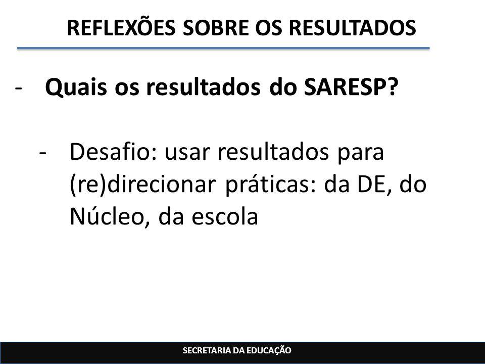 SECRETARIA DA EDUCAÇÃO REFLEXÕES SOBRE OS RESULTADOS -Quais os resultados do SARESP? -Desafio: usar resultados para (re)direcionar práticas: da DE, do