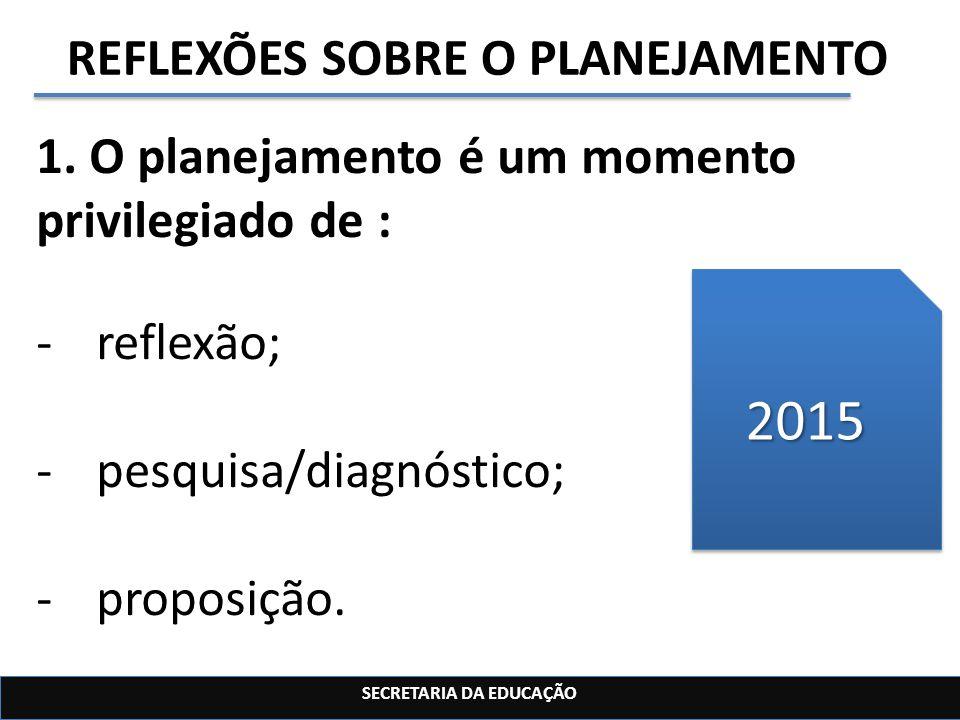 SECRETARIA DA EDUCAÇÃO REFLEXÕES SOBRE O PLANEJAMENTO 1. O planejamento é um momento privilegiado de : -reflexão; -pesquisa/diagnóstico; -proposição.
