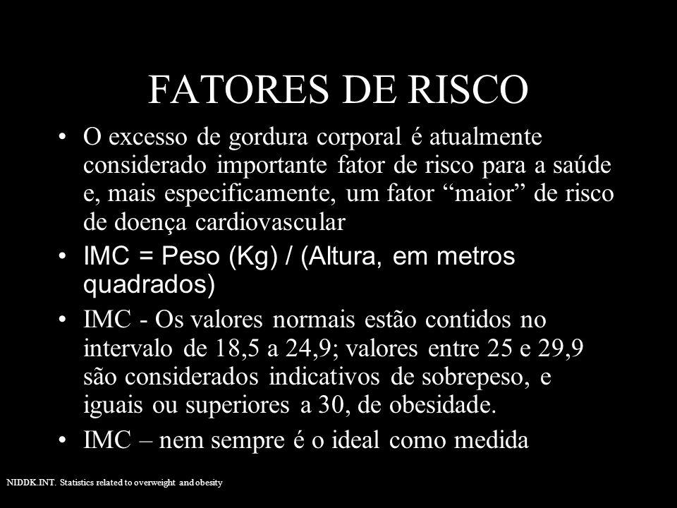 FATORES DE RISCO O excesso de gordura corporal é atualmente considerado importante fator de risco para a saúde e, mais especificamente, um fator maior de risco de doença cardiovascular IMC = Peso (Kg) / (Altura, em metros quadrados) IMC - Os valores normais estão contidos no intervalo de 18,5 a 24,9; valores entre 25 e 29,9 são considerados indicativos de sobrepeso, e iguais ou superiores a 30, de obesidade.