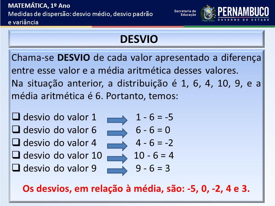 A partir da situação com a distribuição dos números 1, 6, 4, 10, 9, considerando que a média aritmética entre eles é igual a 6 e que os desvios, em relação à média, são -5, 0, -2, 4 e 3, vamos definir as medidas de dispersão: desvio médio, variância e desvio padrão.