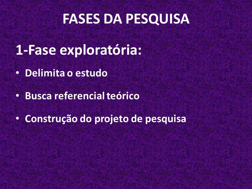 FASES DA PESQUISA 1-Fase exploratória: Delimita o estudo Busca referencial teórico Construção do projeto de pesquisa