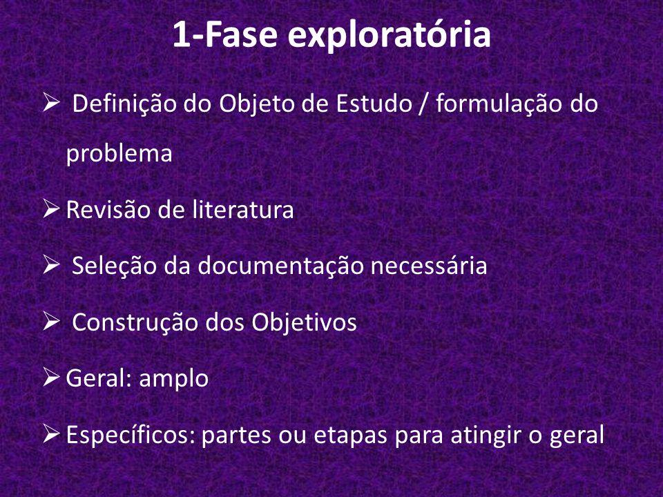 1-Fase exploratória  Definição do Objeto de Estudo / formulação do problema  Revisão de literatura  Seleção da documentação necessária  Construção dos Objetivos  Geral: amplo  Específicos: partes ou etapas para atingir o geral