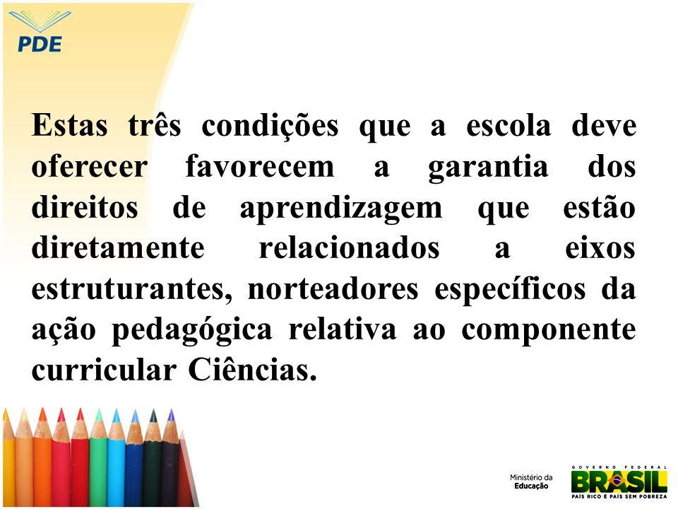 Estas três condições que a escola deve oferecer favorecem a garantia dos direitos de aprendizagem que estão diretamente relacionados a eixos estrutura