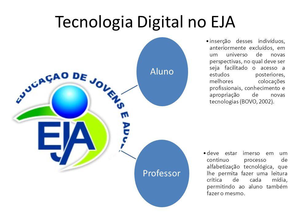 Tecnologia Digital no EJA Aluno inserção desses indivíduos, anteriormente excluídos, em um universo de novas perspectivas, no qual deve ser seja facilitado o acesso a estudos posteriores, melhores colocações profissionais, conhecimento e apropriação de novas tecnologias (BOVO, 2002).