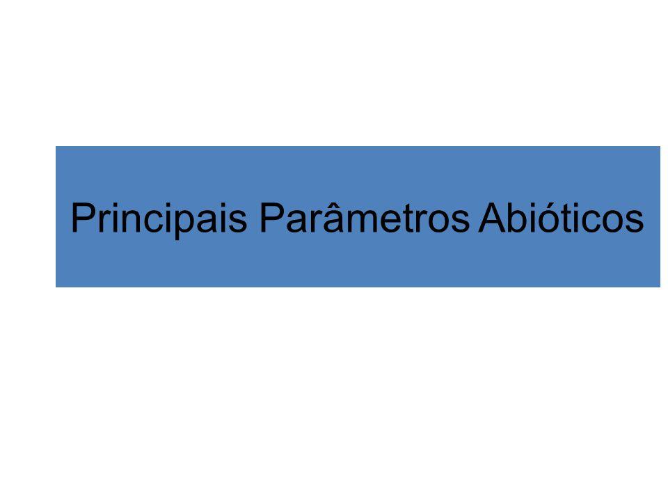 Principais Parâmetros Abióticos
