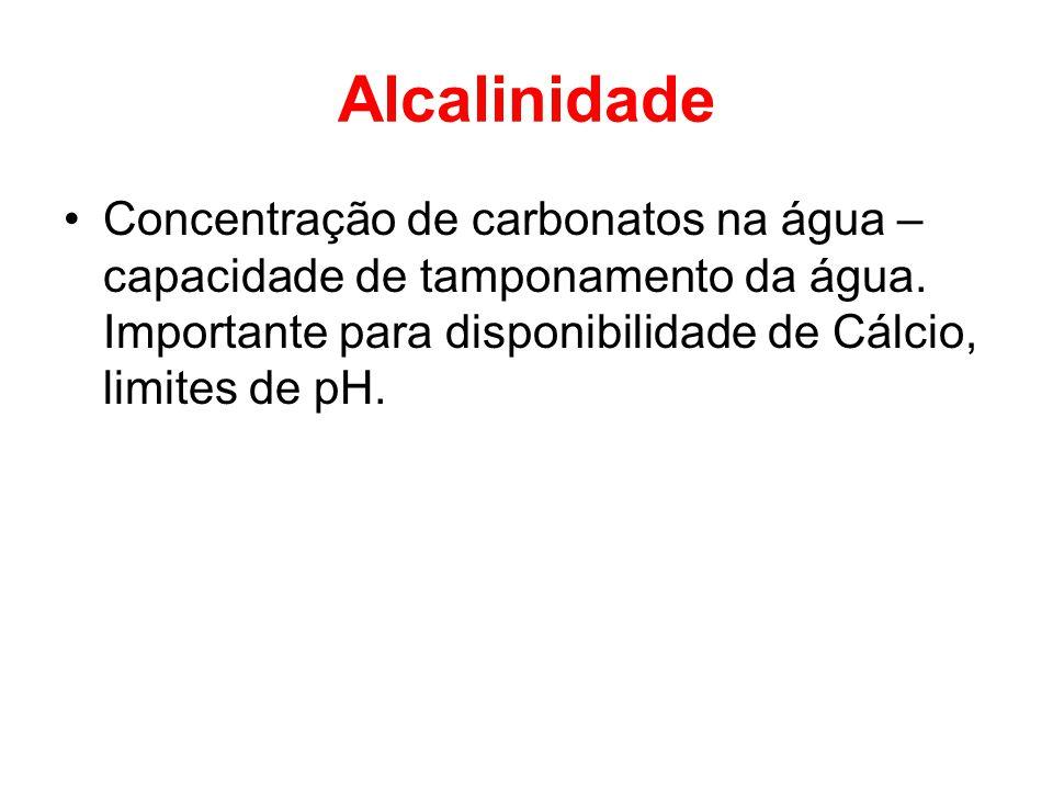 Alcalinidade Concentração de carbonatos na água – capacidade de tamponamento da água. Importante para disponibilidade de Cálcio, limites de pH.