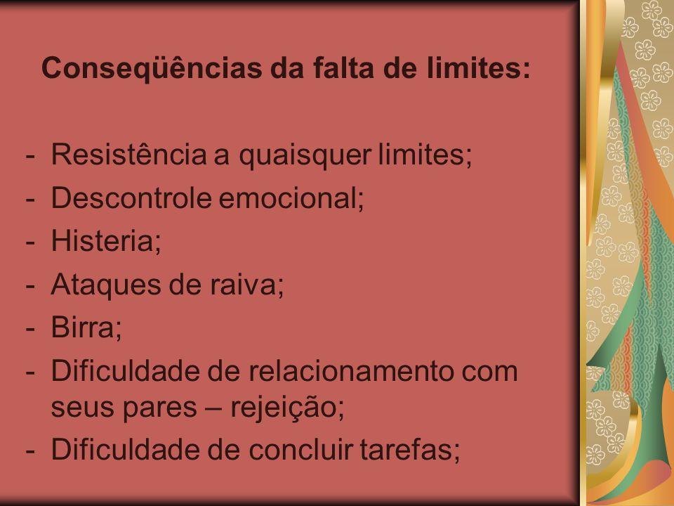 Conseqüências da falta de limites: -Resistência a quaisquer limites; -Descontrole emocional; -Histeria; -Ataques de raiva; -Birra; -Dificuldade de rel