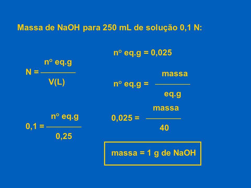 PREPARO DE 250 mL DE UMA SOLUÇÃO 0,1 N DE HCl Questão: qual a massa de HCl que deverá ser dissolvida em 250 mL.