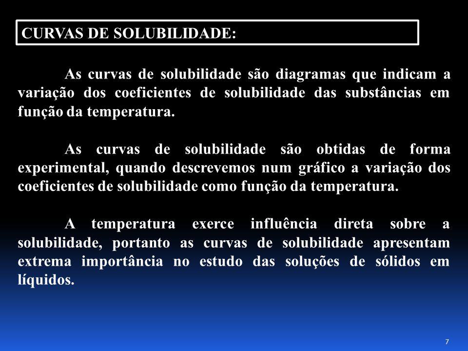 CURVAS DE SOLUBILIDADE: As curvas de solubilidade são diagramas que indicam a variação dos coeficientes de solubilidade das substâncias em função da temperatura.