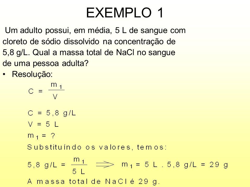 EXEMPLO 2 Com o objetivo de obter uma solução com concentração igual a 12 g/L, qual o volume de solução, em mL, deverá possuir uma solução que contenha 3,6 g de soluto.