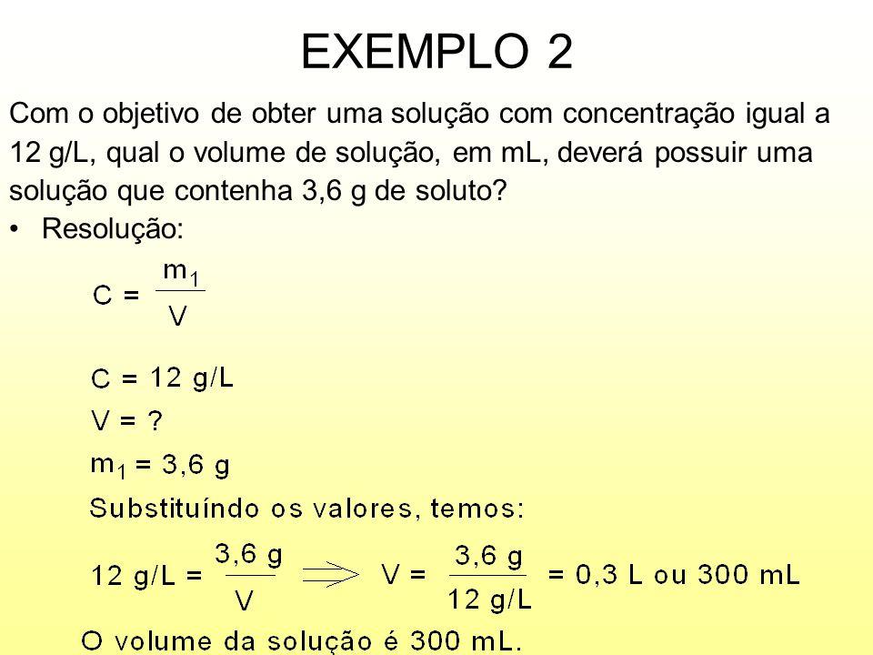 DENSIDADE (d) X CONCENTRAÇÃO COMUM (C)