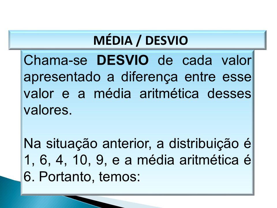 MÉDIA / DESVIO Chama-se DESVIO de cada valor apresentado a diferença entre esse valor e a média aritmética desses valores. Na situação anterior, a dis